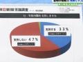 【悲報】TBSひるおび「日本の感染者数が少ない理由はコレ」 →世界中に拡散され笑われてしまう...