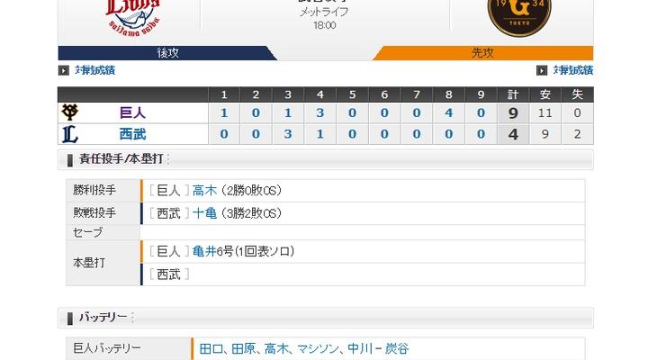 【 巨人試合結果!】< 巨 9-4 西 > 巨人勝利!亀井が先頭打者弾含む2安打4打点の大活躍!リリーフ陣も無失点に抑える!