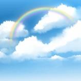 『綺麗な気象計』の画像