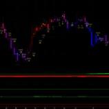 『金鉱株上昇へ!米国株式で勝つ!疑いから確信に変わりました。』の画像