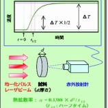 『熱拡散率の測定方法 ~確実性のフラッシュ法、多機能のTA~ 6つの相違点』の画像