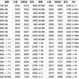 『10/27 エスパス上野本館 SS翔』の画像