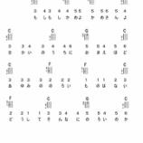 『【片手で弾ける曲】唱歌05『うさぎとかめ』の楽譜と練習用動画』の画像