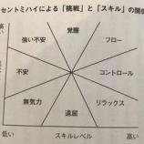 『我が親友の勉強法  大田』の画像