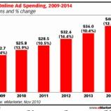『AOLがHuffington Postを3億ドルで買収 時代のはざまで揺れるメディアビジネス【湯川】』の画像