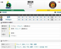 セ・リーグ S5-1T[8/25] 阪神6連勝ならず。長期ロード最終戦は黒星。ガルシア8敗目、12戦白星なし。