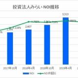『投資法人みらい・第7期(2019年10月期)決算・一口当たり分配金は1,536円』の画像