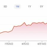 『【緊急】ついに130万円突破!コインチェックで毎日300円からのビットコイン積み立て投資を始めよう。』の画像