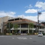 『ケネディクス商業リート投資法人・アピタテラス横浜綱島取得完了』の画像
