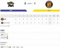 エキシビションマッチ Bs 0-1 T[8/6] 西勇輝、古巣相手に4回無失点5K 最後は佐藤輝明の強肩で試合終了