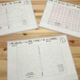 『ゆうきこよみ2019表紙デザイン総選挙結果発表』の画像