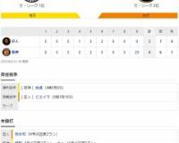 セ・リーグ T 4x-3 G[9/4] 阪神・大山逆転サヨナラホームラン!!首位奪還!!