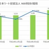 『日本リート投資法人の第14期(2019年6月期)決算・一口当たり分配金は9,617円』の画像