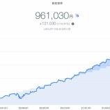 『【爆益!!】2021年6月2週目!THEO+docomoの資産運用状況は961,030円でした』の画像