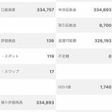 『第11回ガチンコバトル2020年3月30日(5週目)の累計利益は34,757円でした。』の画像