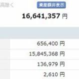 『【運用状況】5月末資産残高は1,664万円でした』の画像