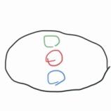 『ラケット面のどこにボールを当てるか』の画像