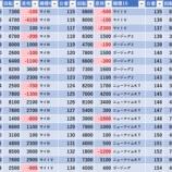 『10/15 123篠崎 スロパチ広告』の画像