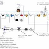 『[執筆途中]Turboprop 定格点モデル』の画像