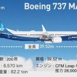 『【BA】737MAXの虚偽報告発覚で株価暴落!実際はワイドモート過ぎて絶好の買い場にしかならないか。』の画像