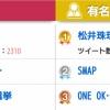 【成人式】紅白躍進コンビの吉田朱里、木下百花が話題性ツートップで大勝利な件