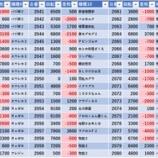 『3/18 エスパス高田馬場本店 旧イベ』の画像