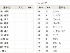【動画】日本vsパレスチナ、前半終了!遠藤、岡崎、本田がゴールでパレスチナを圧倒!3-0で折り返す!