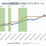 『米投資銀行大手三行、「経済活動底打ち」と強気の見通し示す』の画像