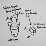 『高性能ブルートゥーススピーカーの可能性』の画像