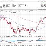 『新興国株投資は2019年から20年頃が絶好のタイミングか』の画像