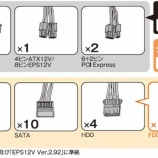 『電源ユニットの選び方 〜 低出力電源を選ぶ際の注意点』の画像