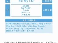 【朗報】欅坂46さん、年末は最も忙しいグループな模様 ※ソースあり