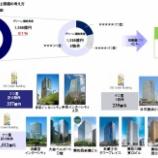『ジャパンエクセレント投資法人 赤坂インターシティAIRがDBJ Green Building 認証を取得』の画像