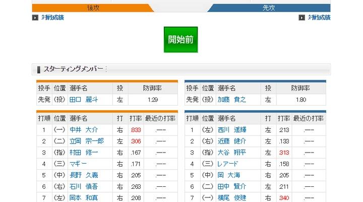 【 巨人オープン戦 】vs日本ハム!スタメン発表!先発は田口!13:00~