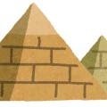カンボジアの人口ピラミッドがこちら