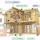 『スーパーストロング構造体』の画像