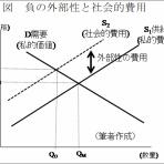 益田安良が語る世界と日本の経済