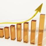 『【高配当株】無配株に比べて不利は嘘?本当?』の画像