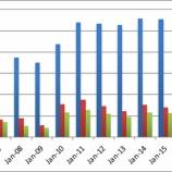 『【INTC】インテル、データセンター事業鈍化で株価急落!』の画像