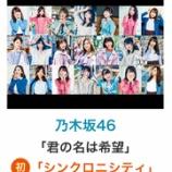 『【乃木坂46】CDTV25周年SPにてテレビ初披露『シンクロニシティ』『君の名は希望』出演が決定!!!』の画像