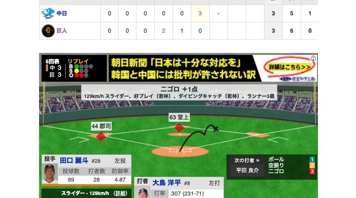 <巨人×中日 13回戦> 巨人先発・田口、リードを守りきれず…6回に3失点【巨3-3中】