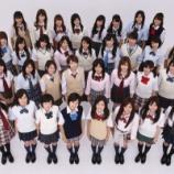 『【乃木坂46】乃木坂と欅坂のスタート時の年齢を比較してみた結果・・・【欅坂46】』の画像