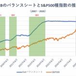 『【朗報】FRBによる「資産購入プログラム」でダウは復活する』の画像