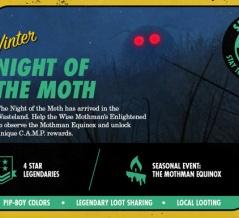 Fallout 76:冬に予定されていた「C.A.M.P.ペット」と「惑星からの侵略チャレンジ」が延期!QOLを中心にしたアップデート内容が判明