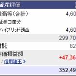 『週末(5月27日)の保有資産。3億5249万2006円』の画像