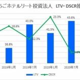 『いちごホテルリート投資法人・第11期(2021年1月期)決算・一口当たり分配金は823円』の画像