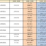 『【クリティカ 〜海賊王の逆鱗〜】ログインイベント告知(10/6〜10/12)』の画像