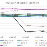 『2021年6月期決算J-REIT分析①収益性指標』の画像