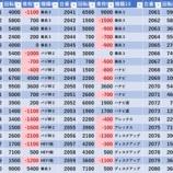 『3/20 エスパス渋谷新館 』の画像