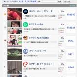『【乃木坂46】LINELIVEのランキング見てたら変なチャンネル見つけたんだがwwwwww』の画像